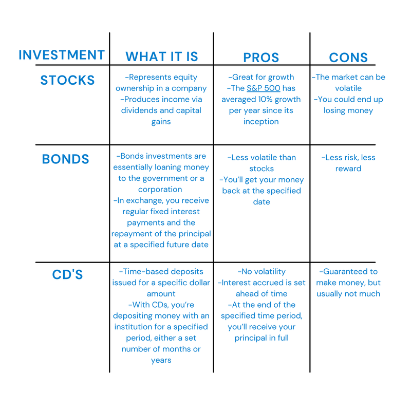 Investment Types.png
